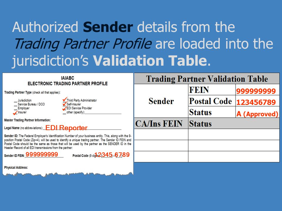 Authorized Sender details from the Trading Partner Profile are loaded into the jurisdiction's Validation Table.
