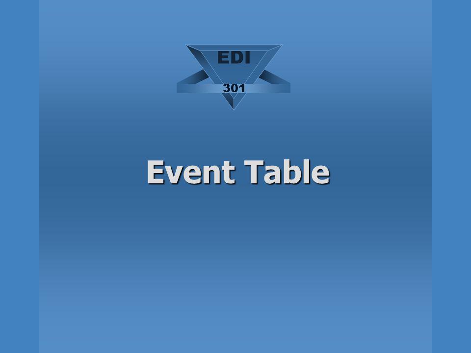 EDI 301 Event Table