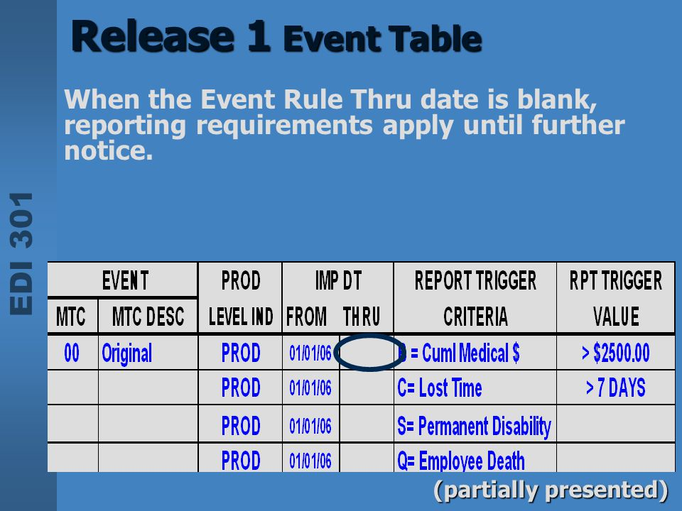 Release 1 Event Table When the Event Rule Thru date is blank, reporting requirements apply until further notice.