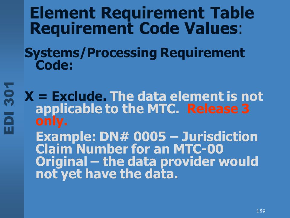 Element Requirement Table Requirement Code Values: