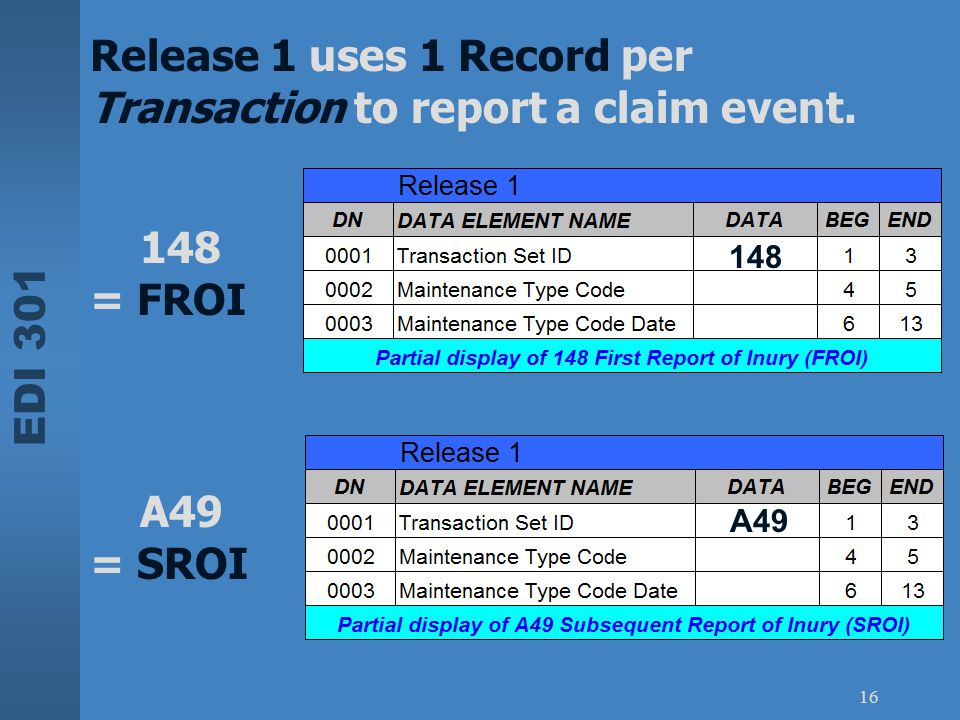 Release 1 uses 1 Record per Transaction to report a claim event.