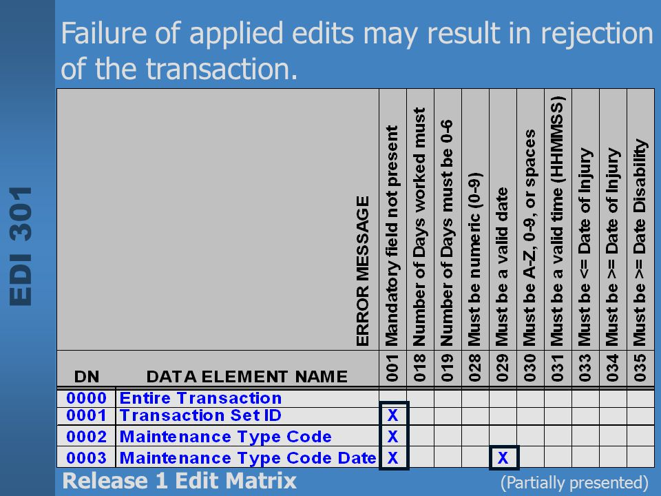 Failure of applied edits may result in rejection of the transaction.