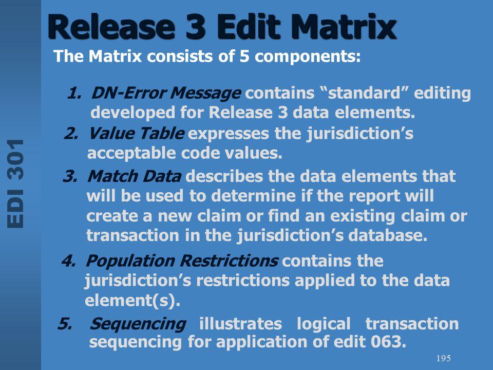 Release 3 Edit Matrix The Matrix consists of 5 components: