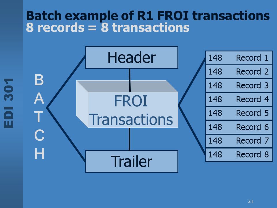 Header B A T FROI C Transactions H Trailer