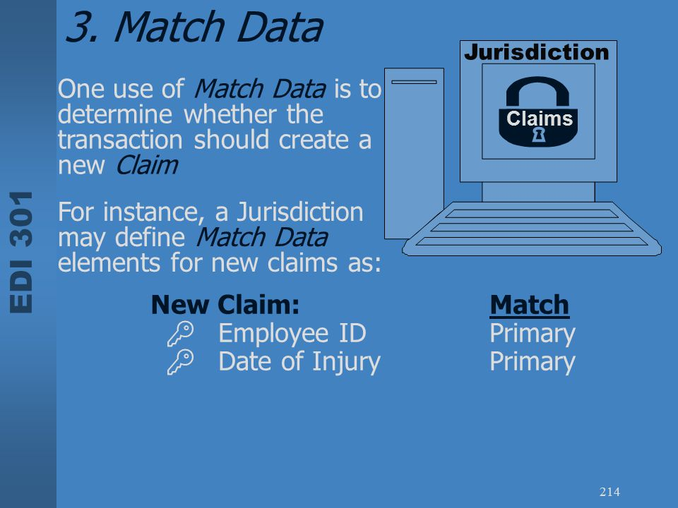 3. Match Data Jurisdiction. One use of Match Data is to determine whether the transaction should create a new Claim.