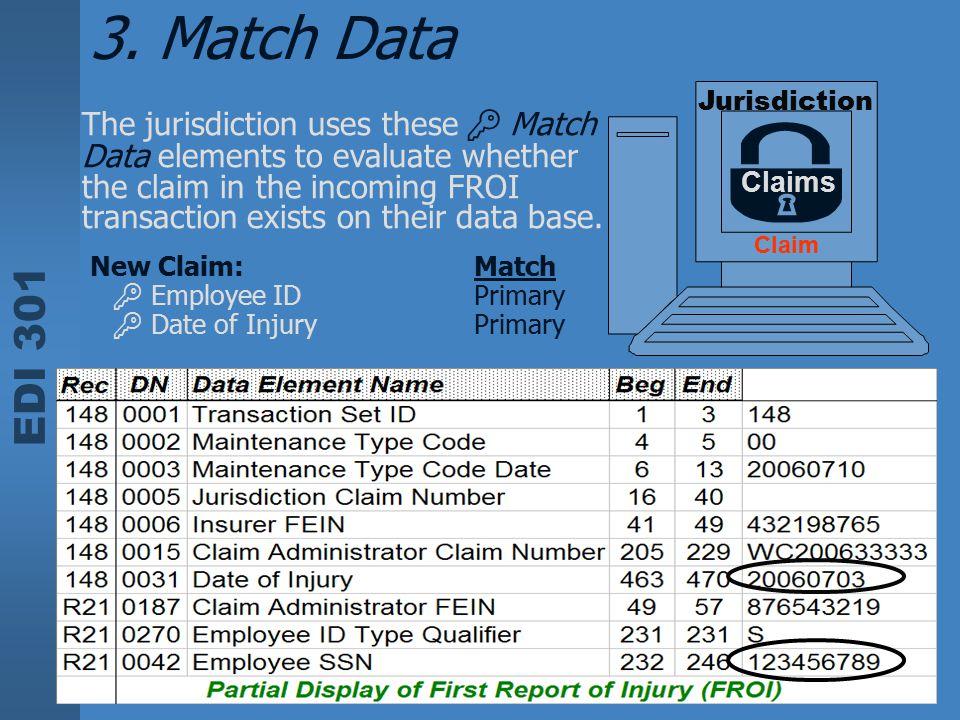 3. Match Data Jurisdiction.