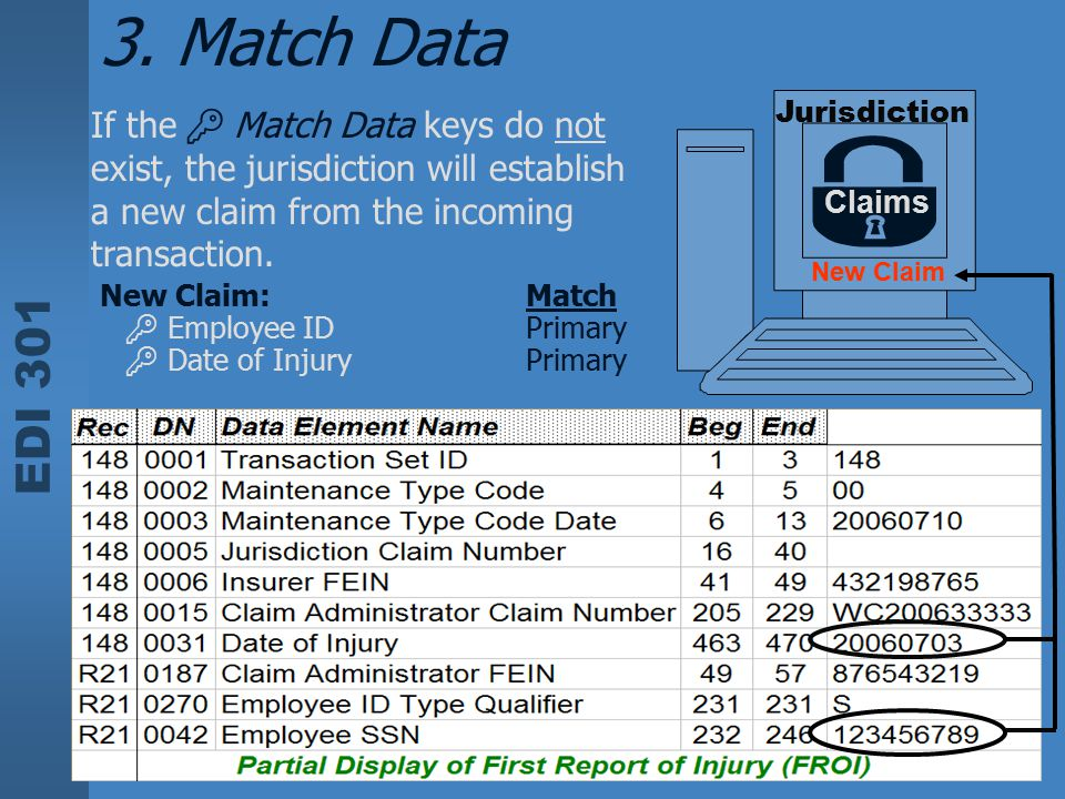 3. Match Data Jurisdiction. If the  Match Data keys do not exist, the jurisdiction will establish a new claim from the incoming transaction.