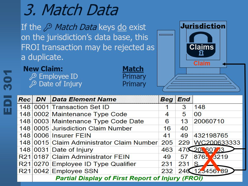 3. Match Data If the  Match Data keys do exist on the jurisdiction's data base, this FROI transaction may be rejected as a duplicate.