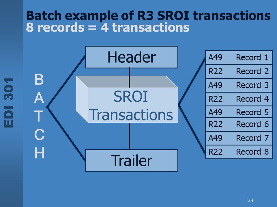 Header B A SROI T Transactions C H Trailer