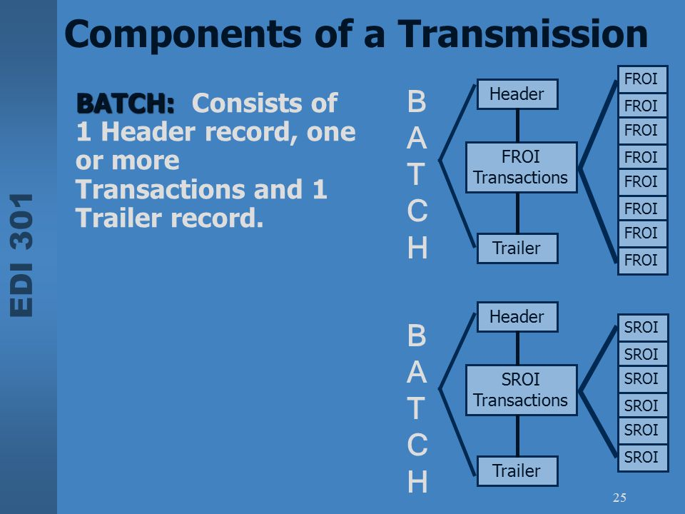 Components of a Transmission