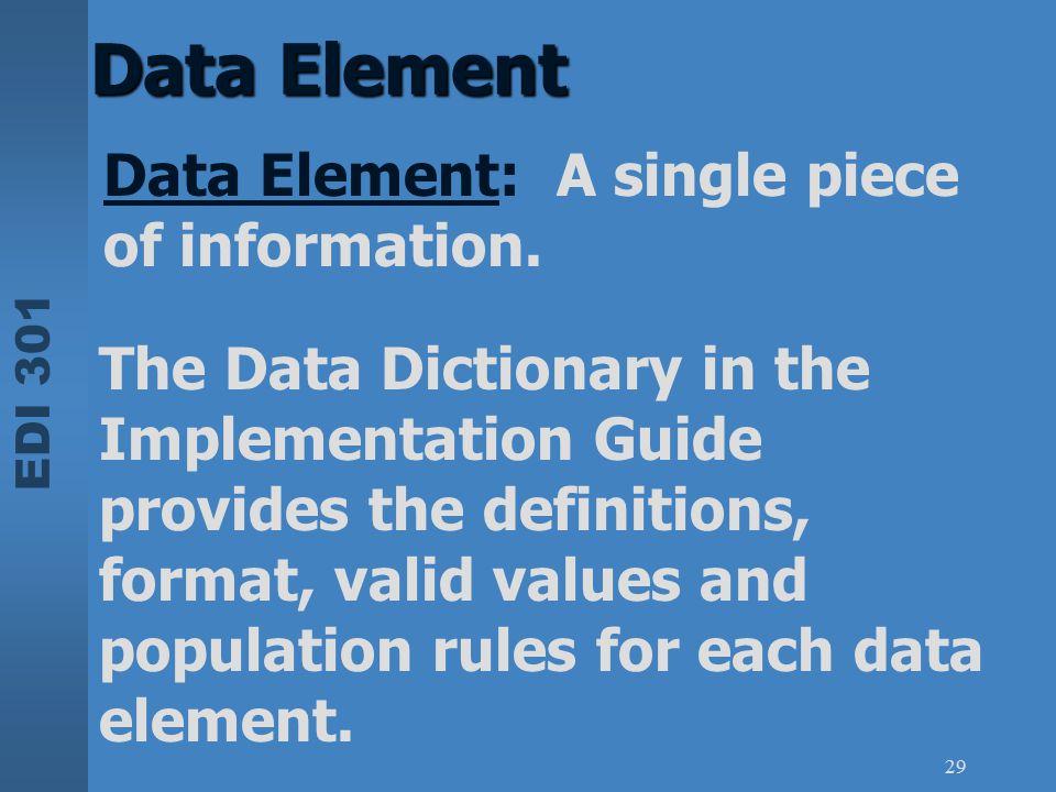 Data Element Data Element: A single piece of information.