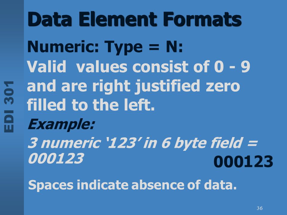 Data Element Formats Numeric: Type = N: