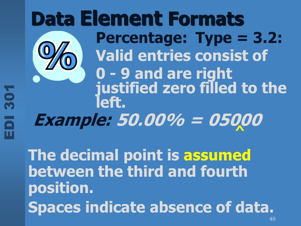 Data Element Formats Example: 50.00% = 05000 Percentage: Type = 3.2: