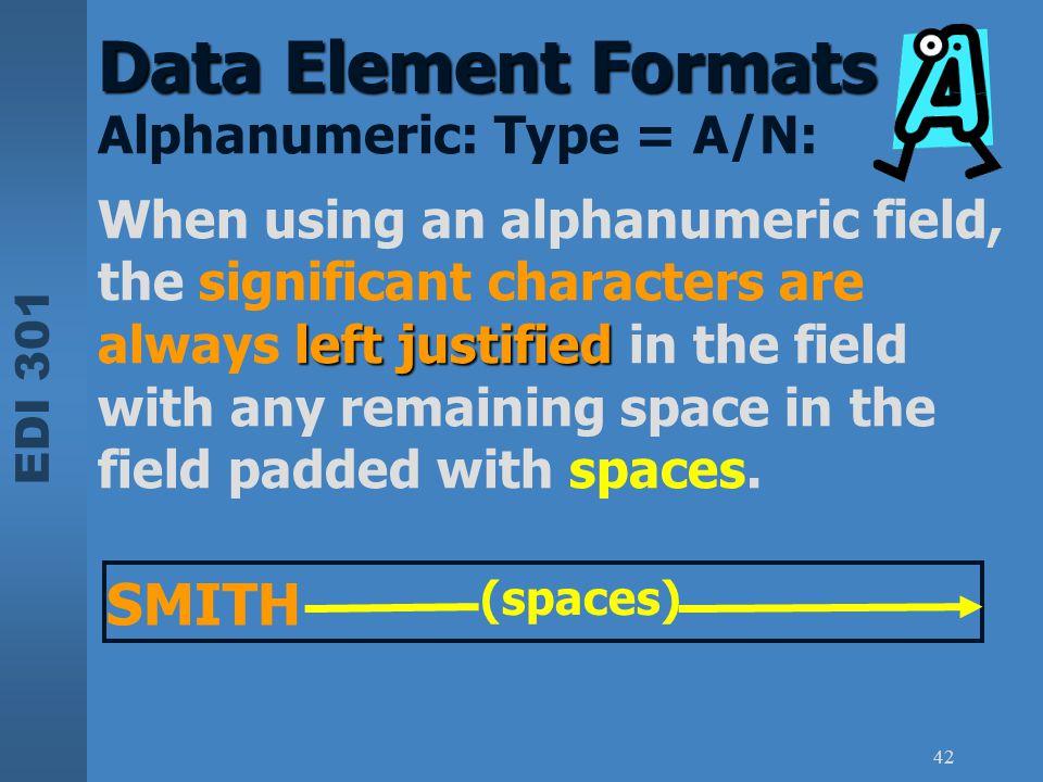 Data Element Formats SMITH Alphanumeric: Type = A/N: