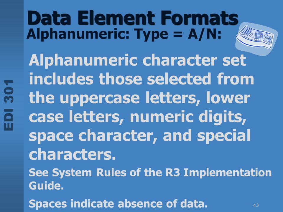 Data Element Formats Alphanumeric: Type = A/N: