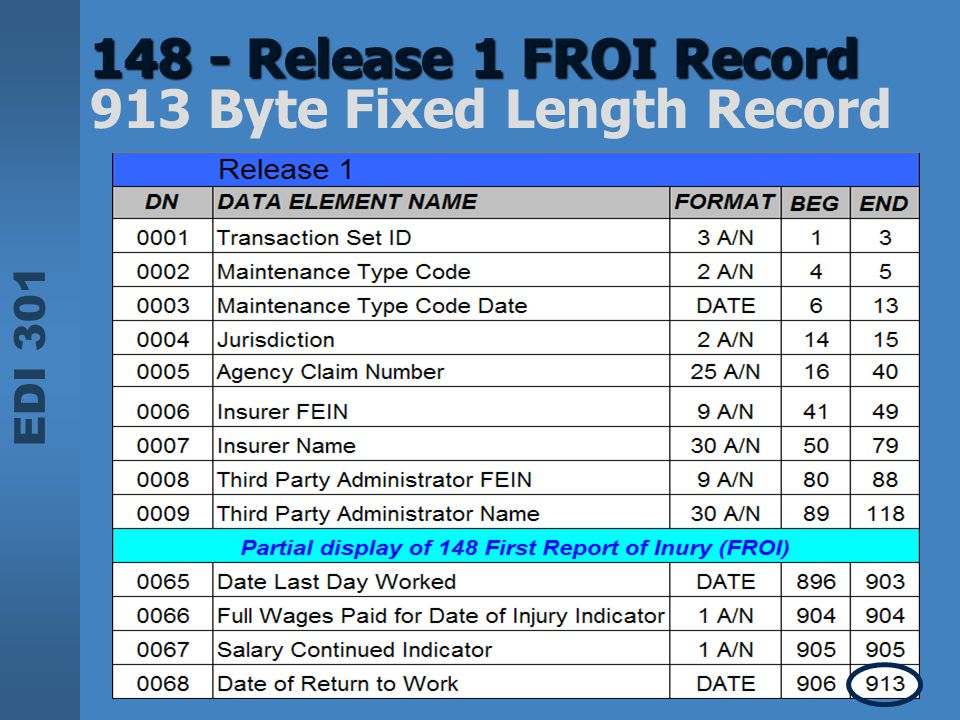 148 - Release 1 FROI Record 913 Byte Fixed Length Record