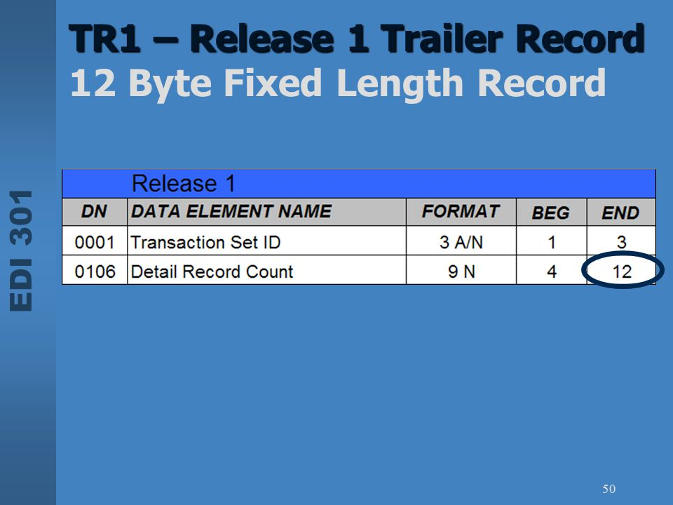 TR1 – Release 1 Trailer Record 12 Byte Fixed Length Record