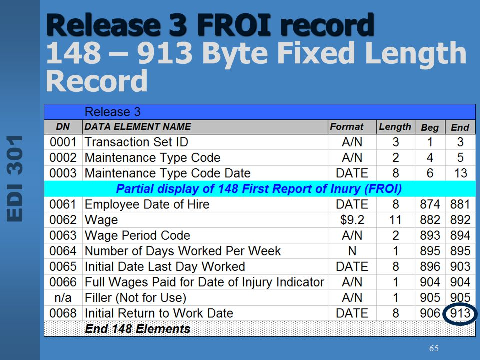 Release 3 FROI record 148 – 913 Byte Fixed Length Record