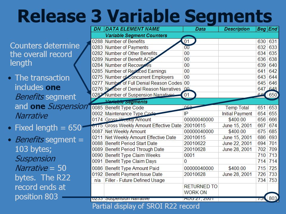 Release 3 Variable Segments