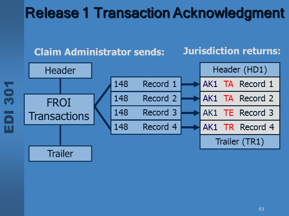 Release 1 Transaction Acknowledgment