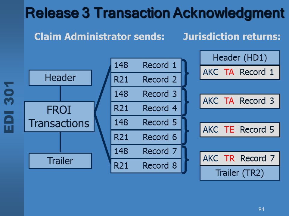Release 3 Transaction Acknowledgment