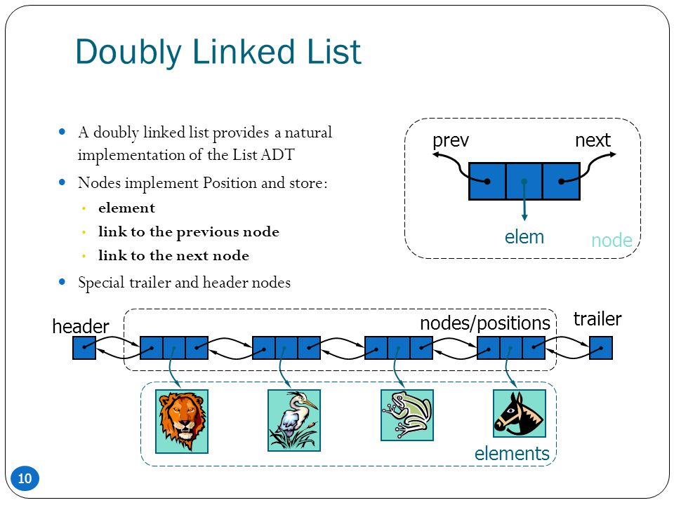 Doubly Linked List A doubly linked list provides a natural implementation of the List ADT. Nodes implement Position and store: