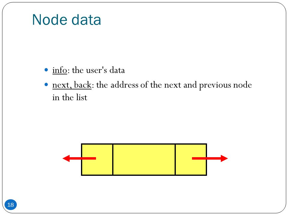 Node data info: the user s data