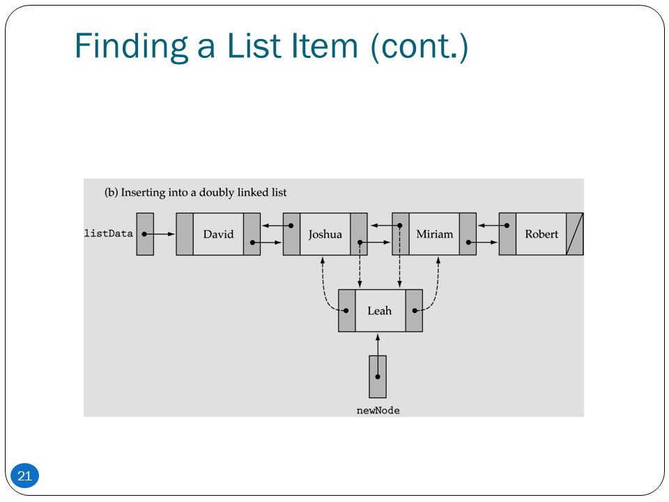 Finding a List Item (cont.)