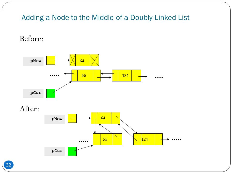 Adding a Node to the Middle of a Doubly-Linked List