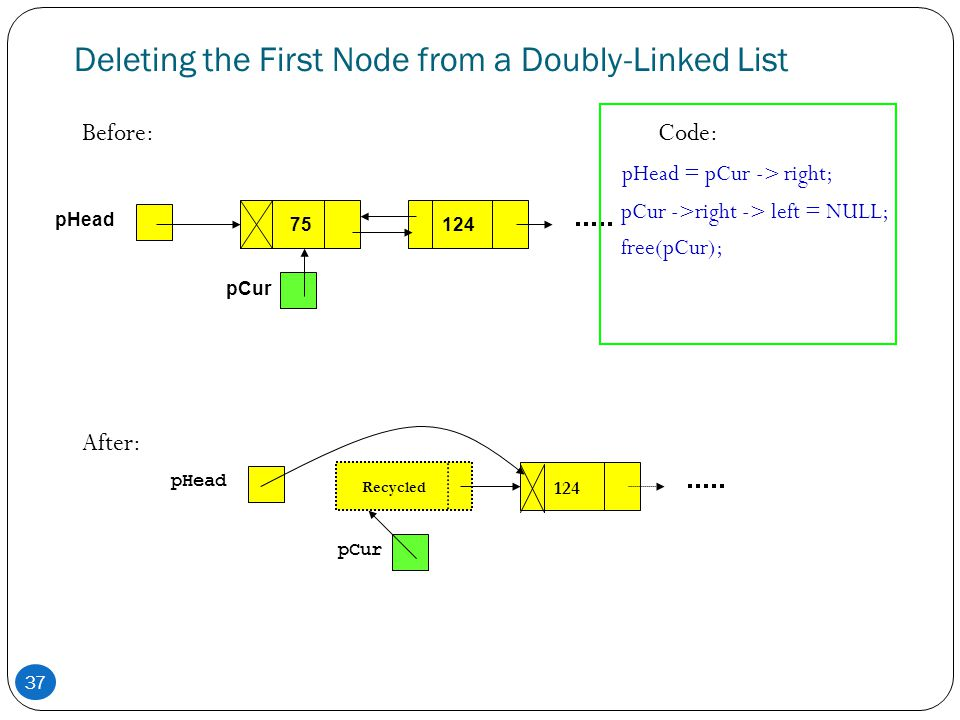 Deleting the First Node from a Doubly-Linked List