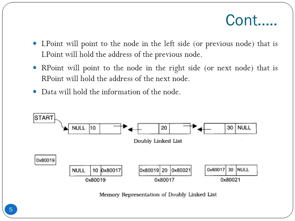 Cont….. LPoint will point to the node in the left side (or previous node) that is LPoint will hold the address of the previous node.