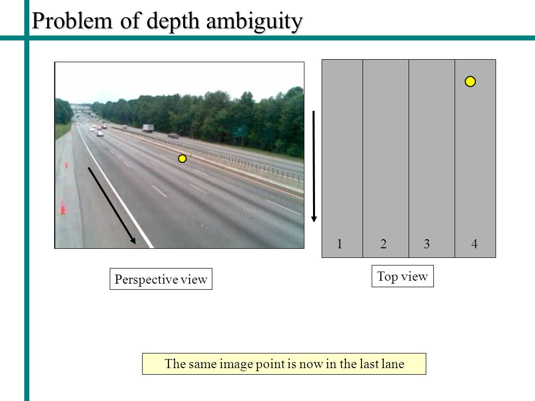 The same image point is now in the last lane