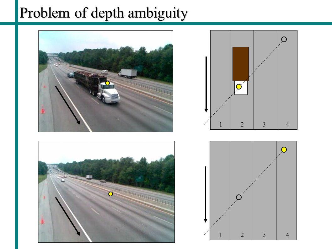 Problem of depth ambiguity