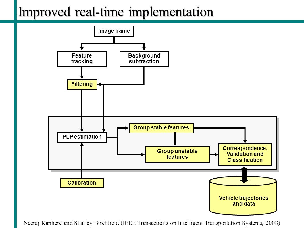 Improved real-time implementation