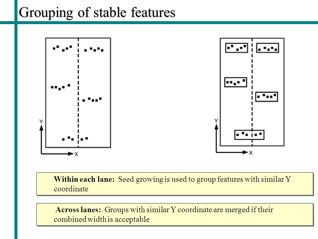 Grouping of stable features