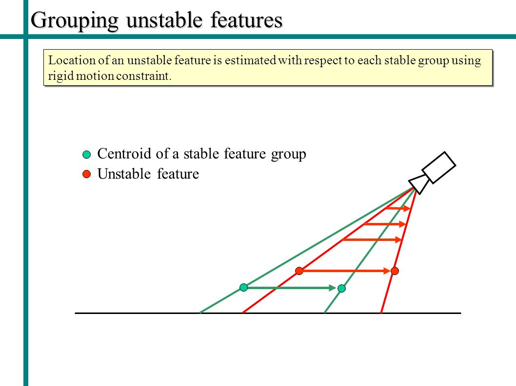 Grouping unstable features