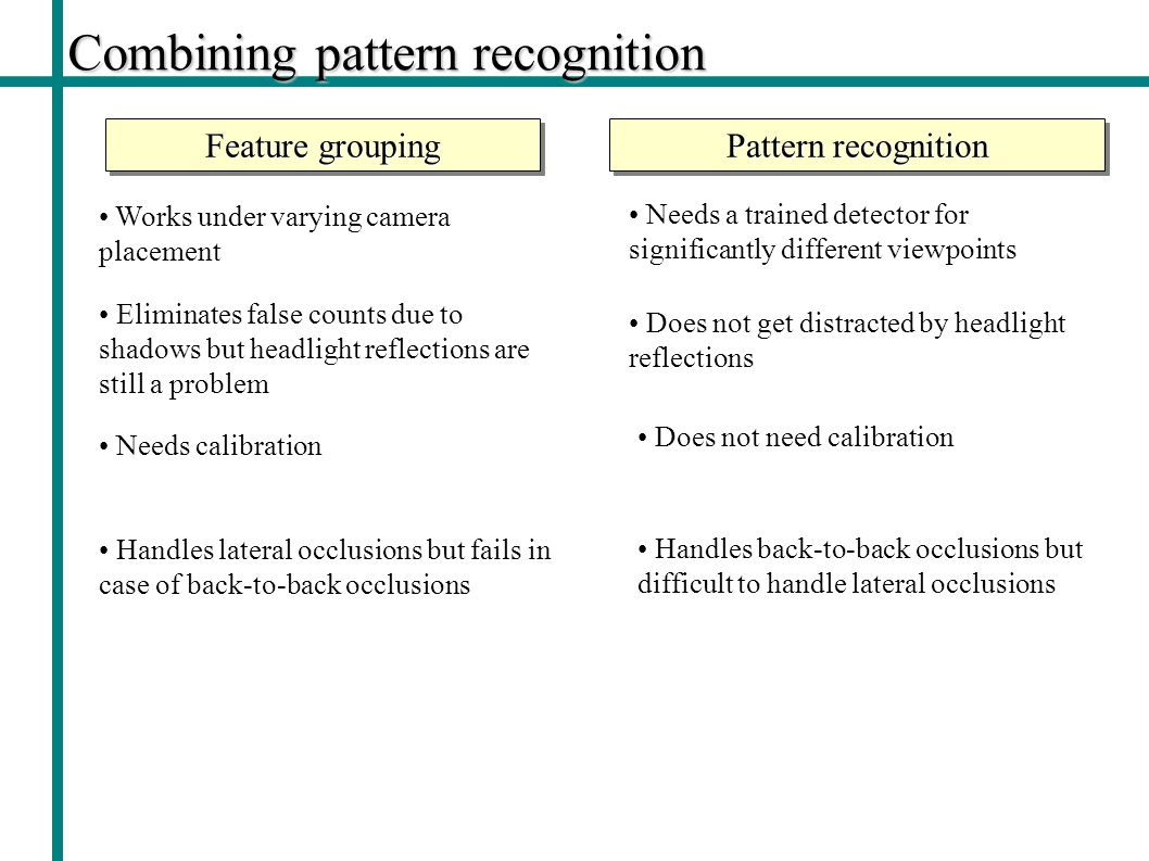 Combining pattern recognition