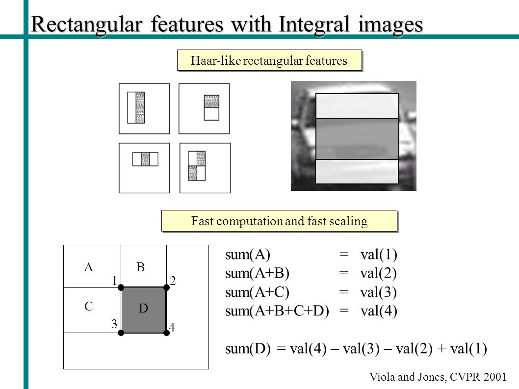 Rectangular features with Integral images