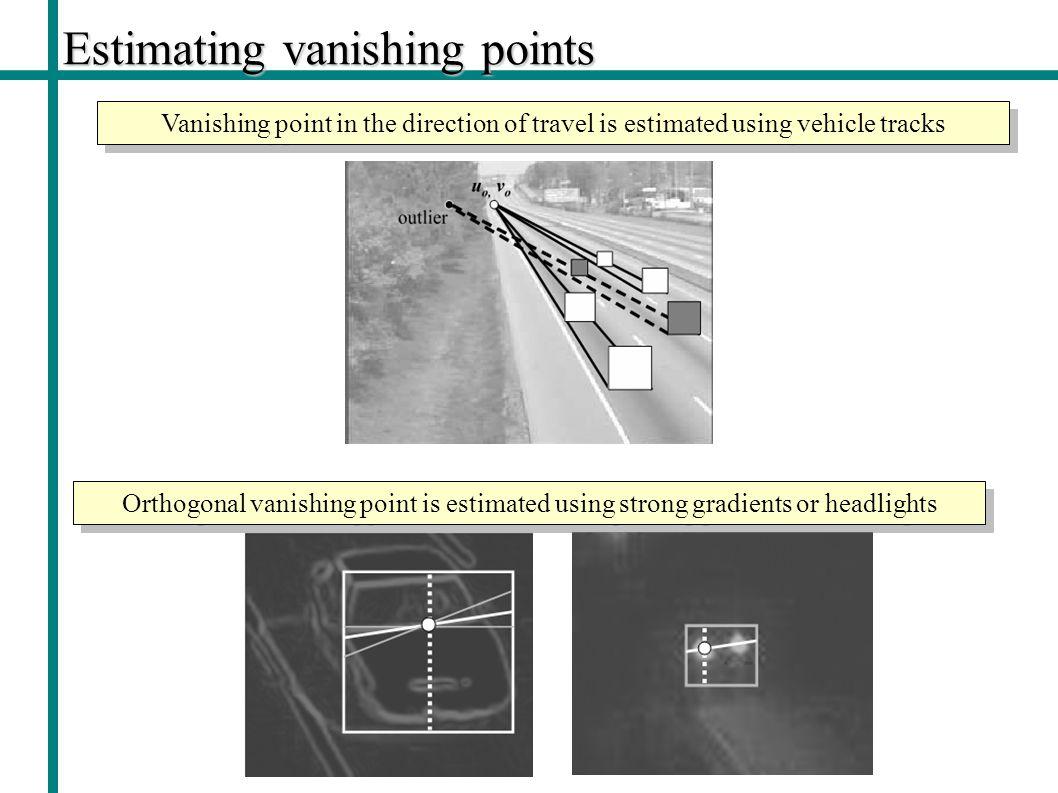 Estimating vanishing points