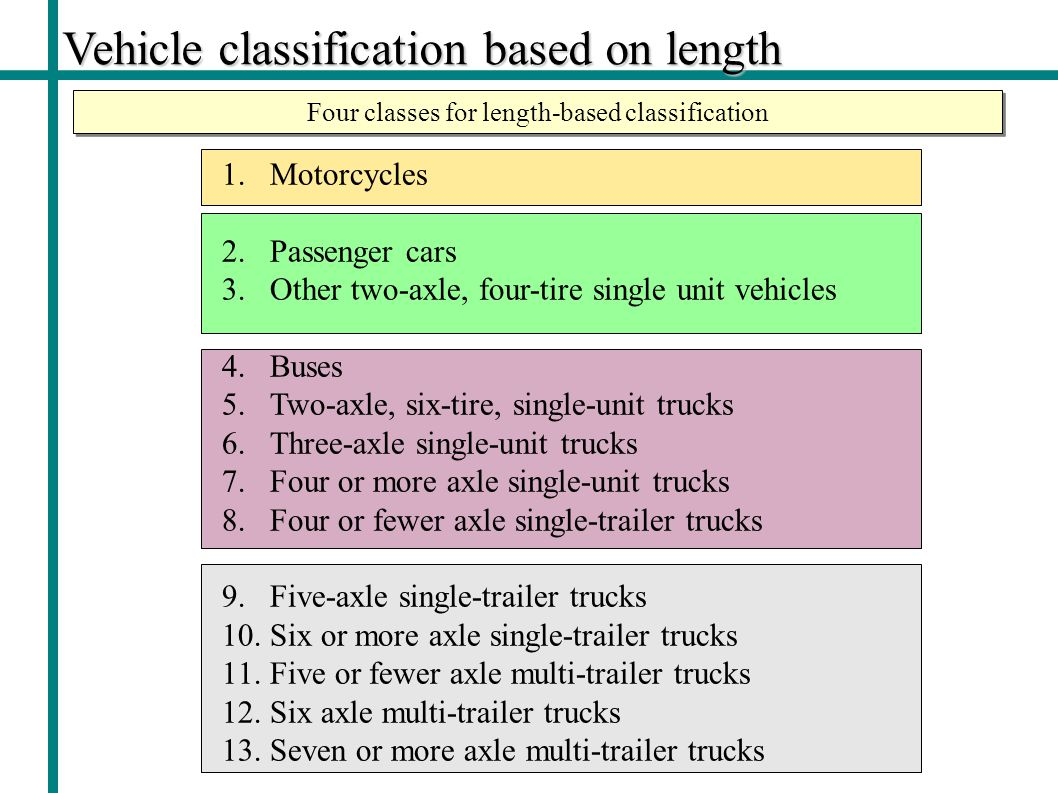 Four classes for length-based classification