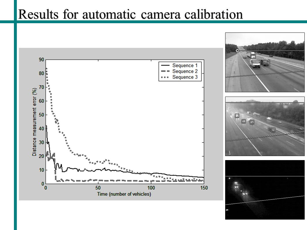 Results for automatic camera calibration