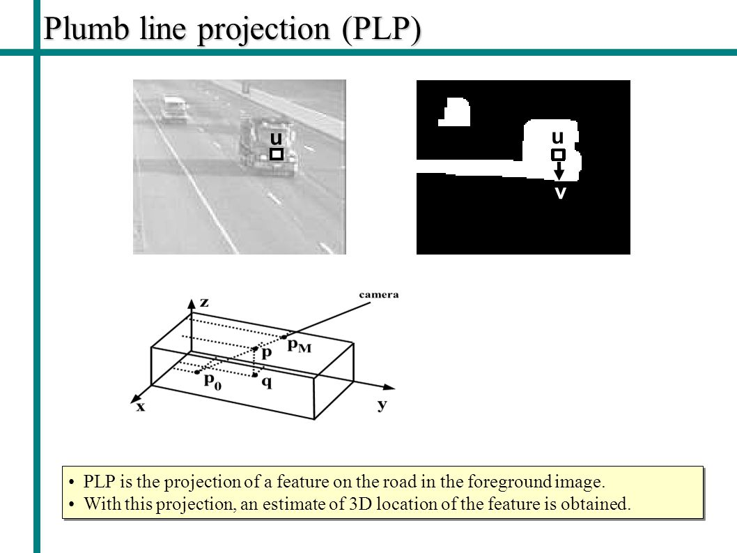 Plumb line projection (PLP)