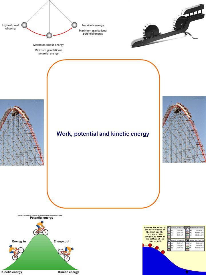 Work, potential and kinetic energy