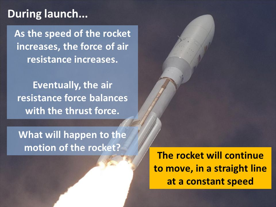 During launch... As the speed of the rocket increases, the force of air resistance increases.