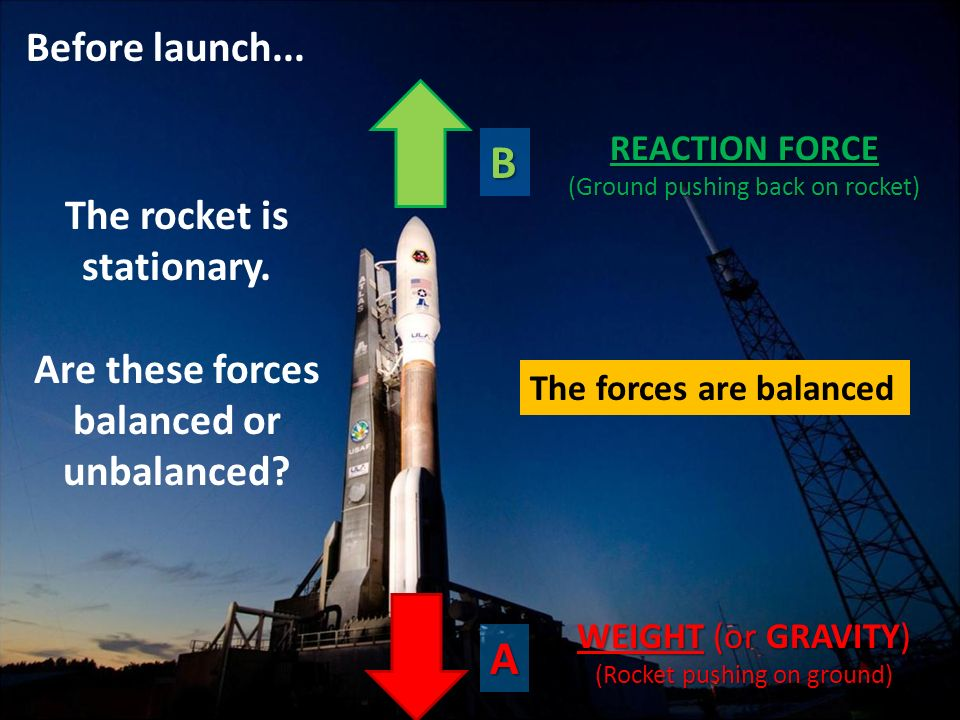 The rocket is stationary. Are these forces balanced or unbalanced
