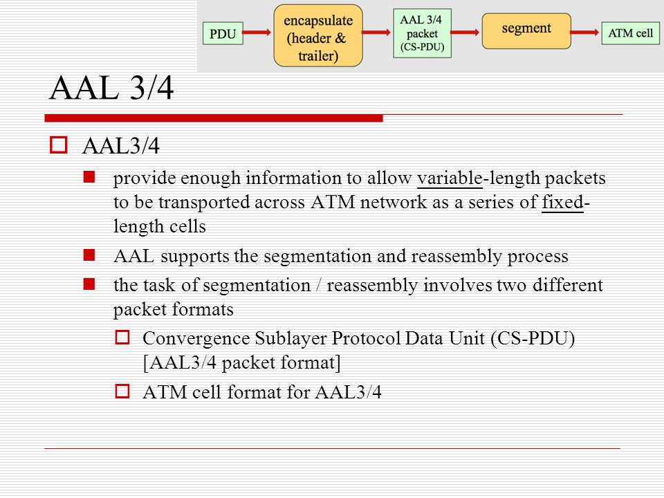 AAL 3/4 AAL3/4. provide enough information to allow variable-length packets to be transported across ATM network as a series of fixed-length cells.