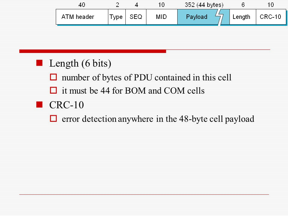 Length (6 bits) CRC-10 number of bytes of PDU contained in this cell