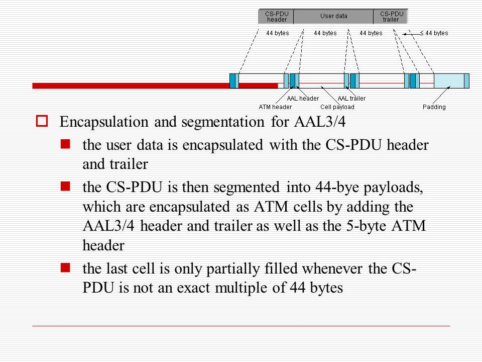 Encapsulation and segmentation for AAL3/4