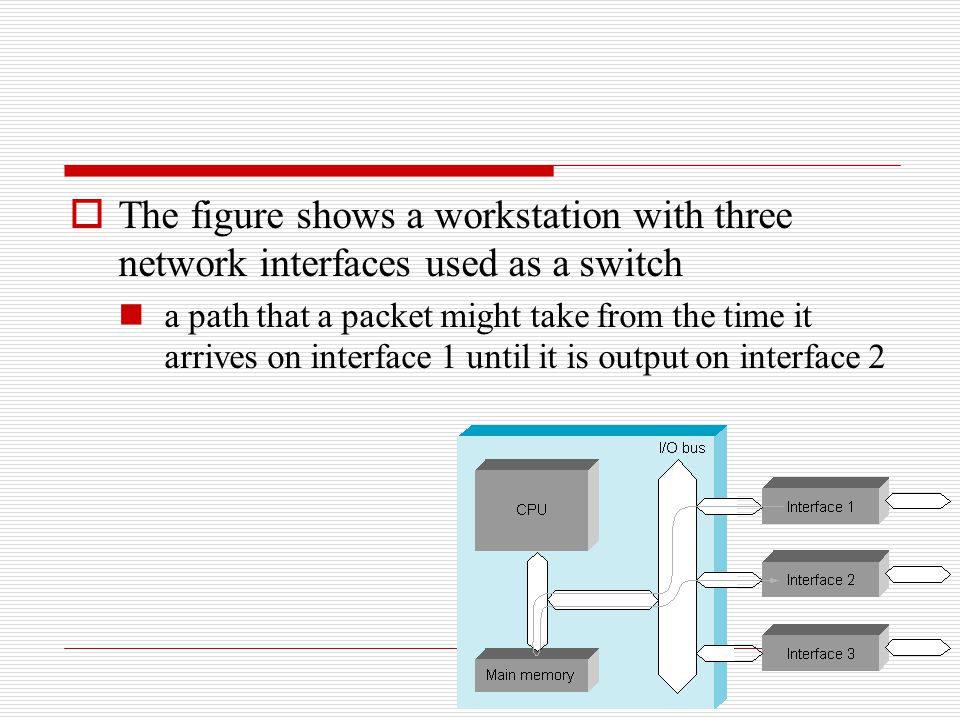 The figure shows a workstation with three network interfaces used as a switch