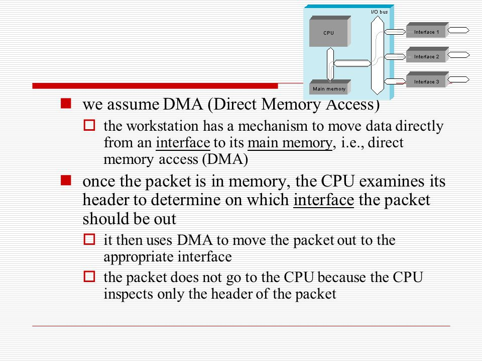 we assume DMA (Direct Memory Access)